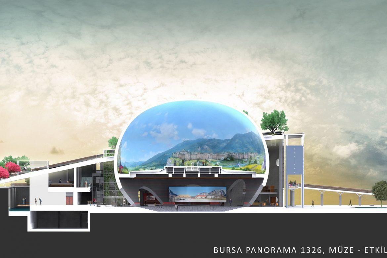 Panoramik Müze 4